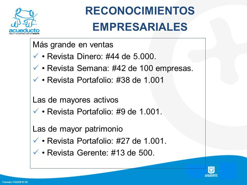Formato: FI0203F07-02 RECONOCIMIENTOS EMPRESARIALES Más grande en ventas Revista Dinero: #44 de 5.000. Revista Semana: #42 de 100 empresas. Revista Po