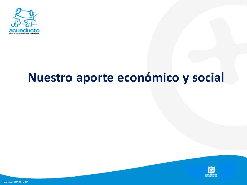 Formato: FI0203F07-02 Nuestro aporte económico y social