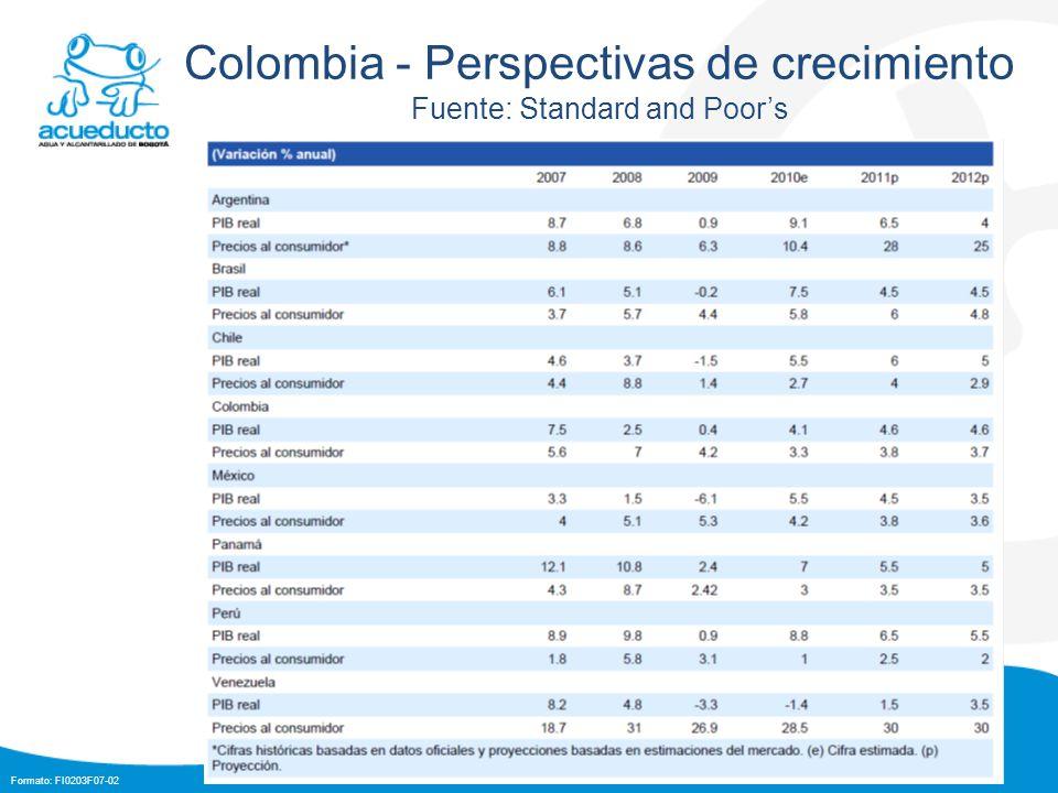 Formato: FI0203F07-02 Colombia - Perspectivas de crecimiento Fuente: Standard and Poors