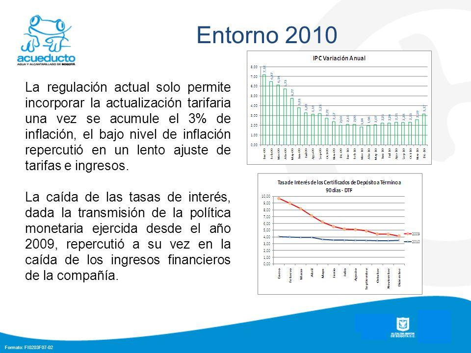 Formato: FI0203F07-02 Entorno 2010 La regulación actual solo permite incorporar la actualización tarifaria una vez se acumule el 3% de inflación, el bajo nivel de inflación repercutió en un lento ajuste de tarifas e ingresos.