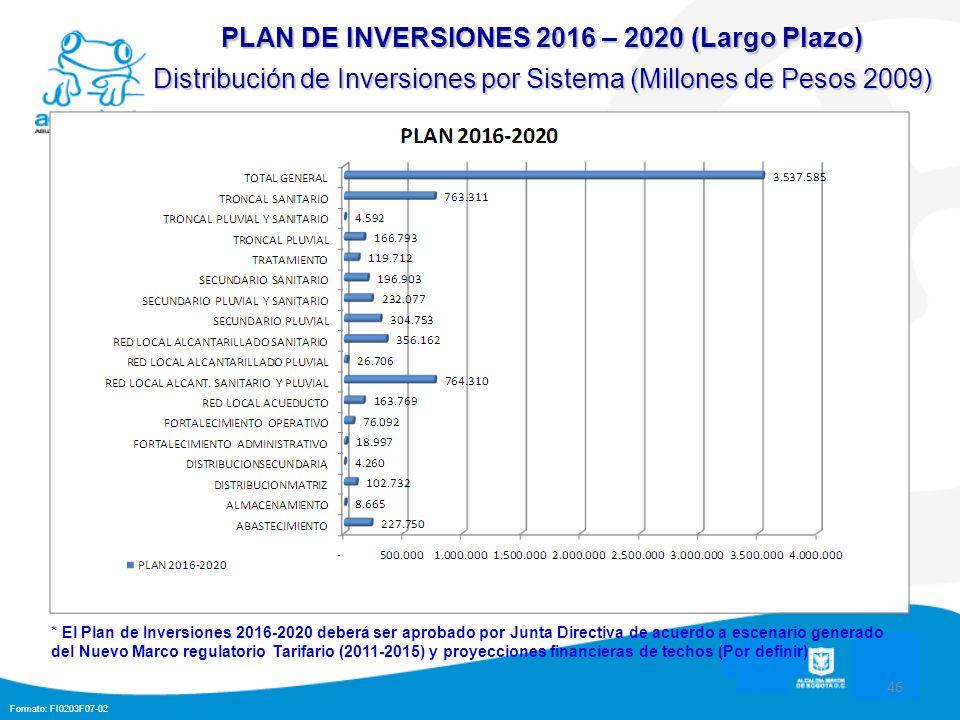 Formato: FI0203F07-02 46 PLAN DE INVERSIONES 2016 – 2020 (Largo Plazo) Distribución de Inversiones por Sistema (Millones de Pesos 2009) * El Plan de Inversiones 2016-2020 deberá ser aprobado por Junta Directiva de acuerdo a escenario generado del Nuevo Marco regulatorio Tarifario (2011-2015) y proyecciones financieras de techos (Por definir)