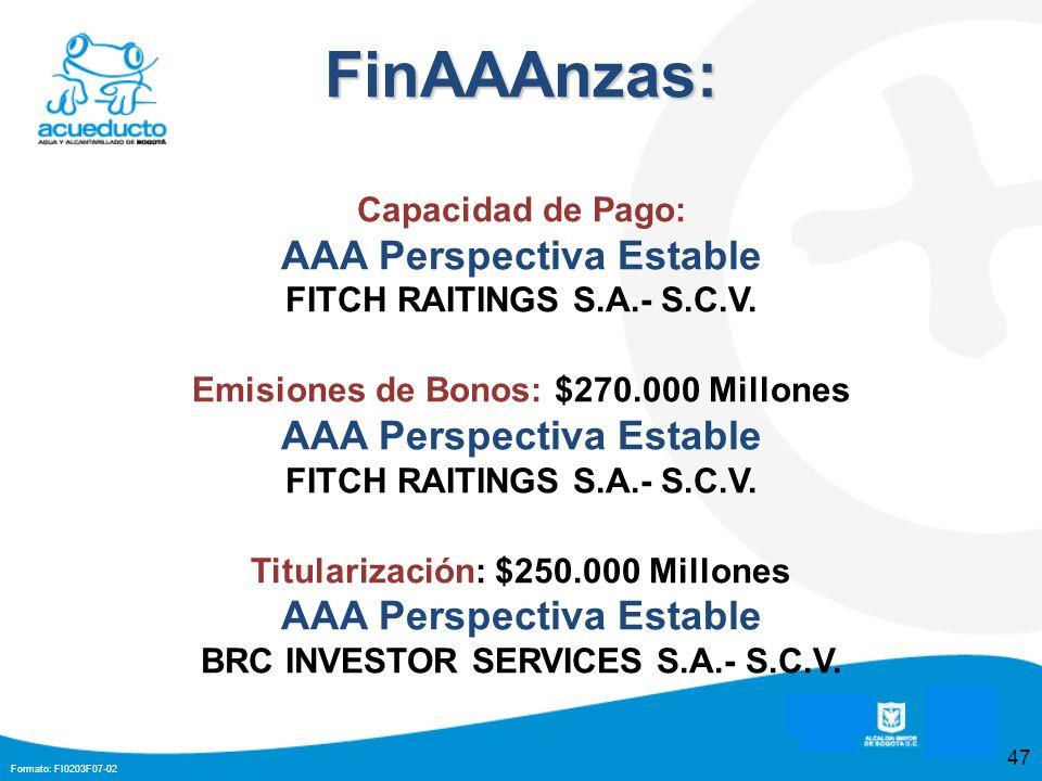 Formato: FI0203F07-02 47 FinAAAnzas: Capacidad de Pago: AAA Perspectiva Estable FITCH RAITINGS S.A.- S.C.V. Emisiones de Bonos: $270.000 Millones AAA