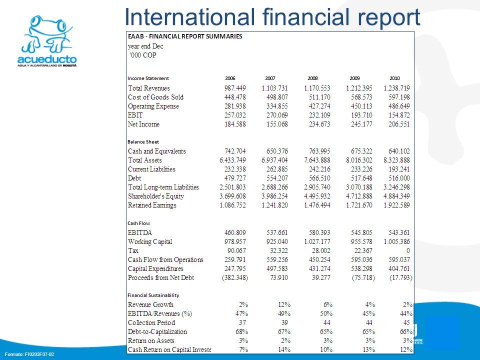 Formato: FI0203F07-02 International financial report