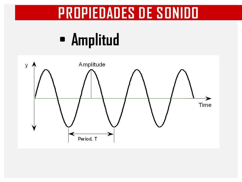 PROPIEDADES DE SONIDO (CONT) Período (T) Es el tiempo que tarda en completar un ciclo Completo.