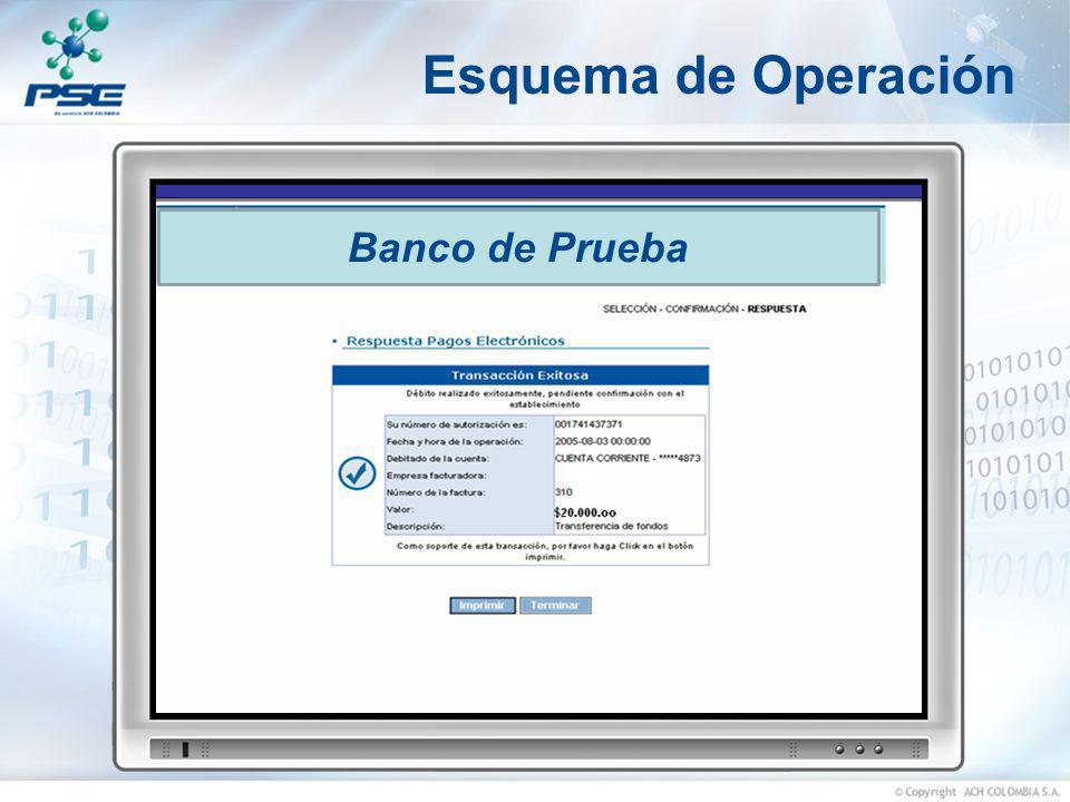 Esquema de Operación Banco de Prueba