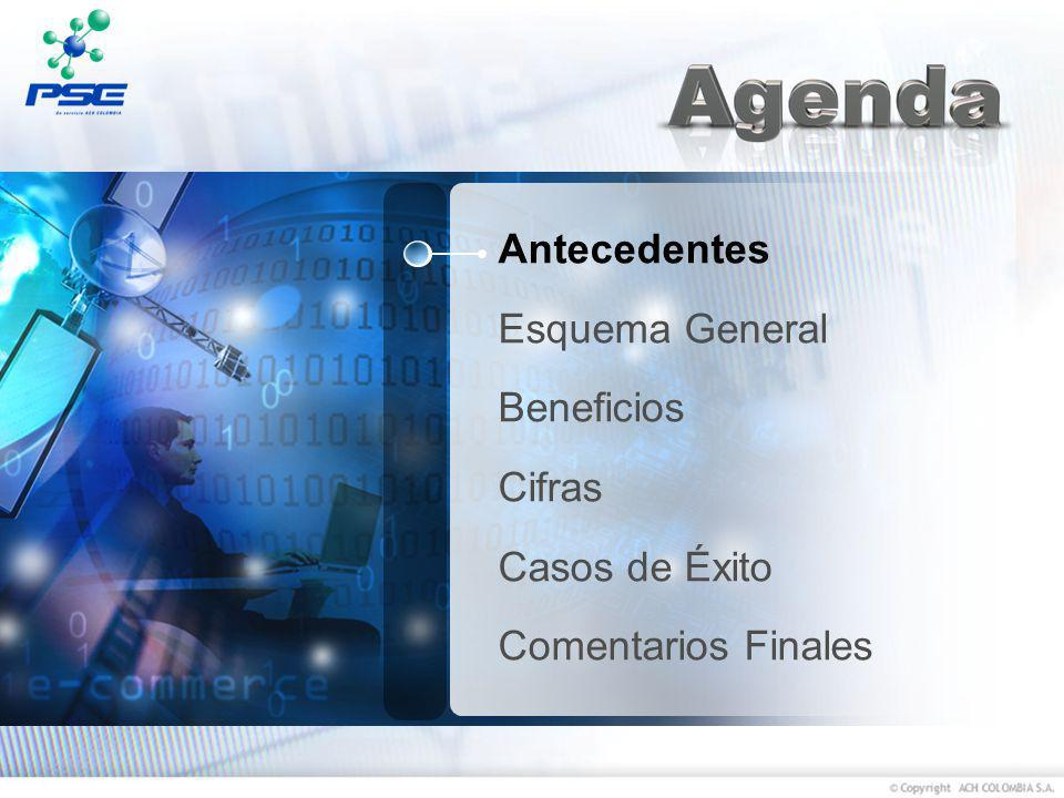 Antecedentes Agenda de Conectividad Gobierno en Línea