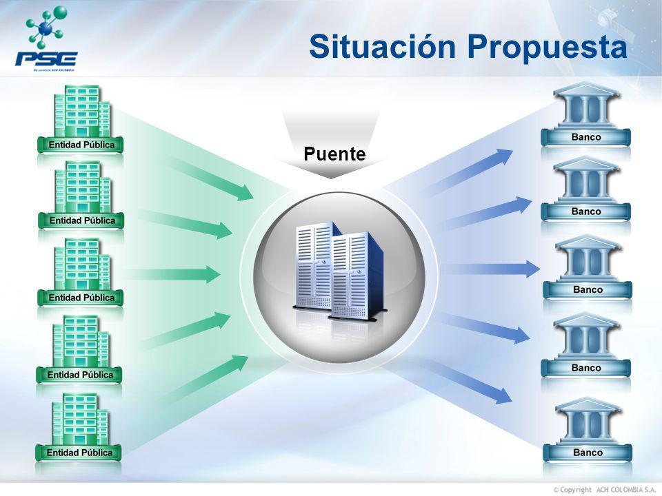 Situación Propuesta Puente