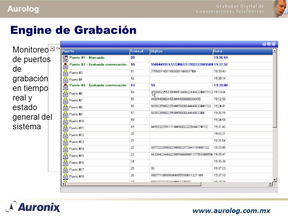 www.aurolog.com.mx Aurolog Engine de Grabación Monitoreo de puertos de grabación en tiempo real y estado general del sistema