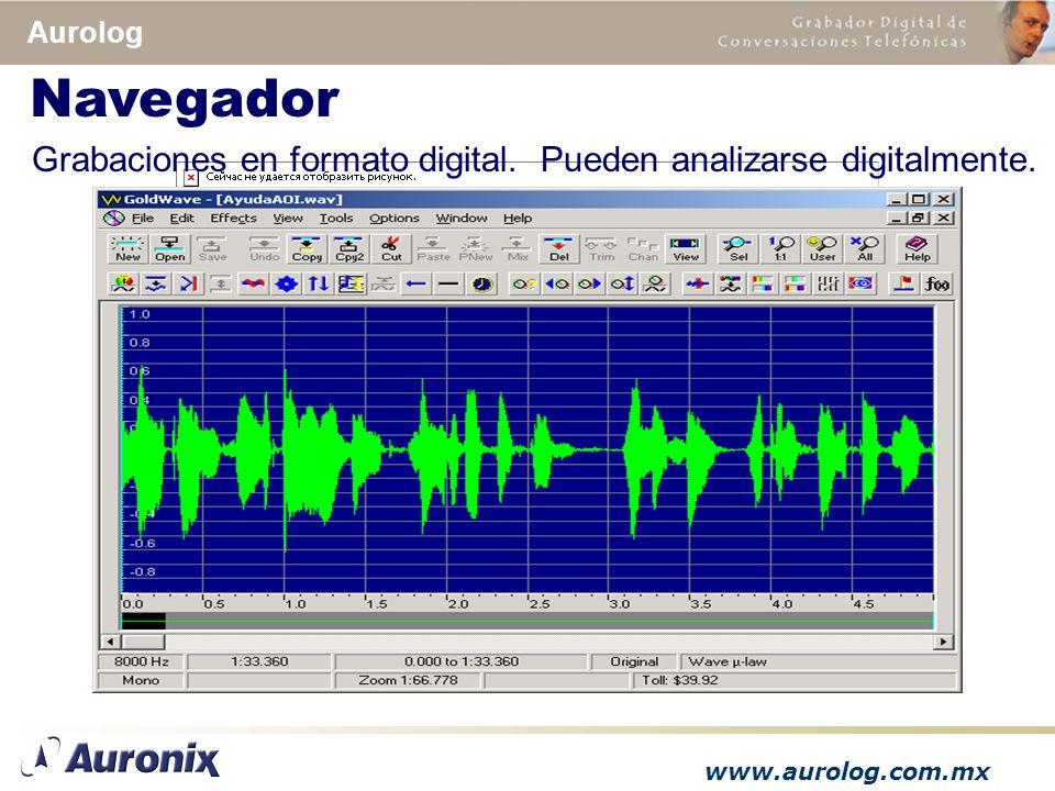 www.aurolog.com.mx Aurolog Grabaciones en formato digital.