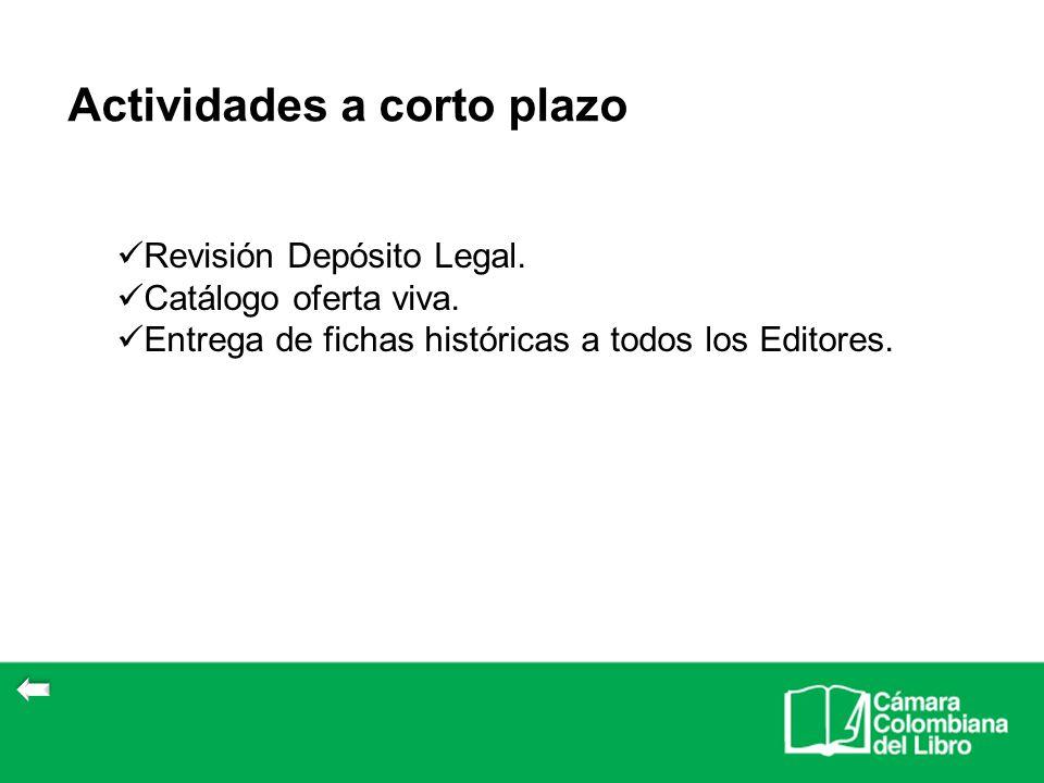Revisión Depósito Legal. Catálogo oferta viva. Entrega de fichas históricas a todos los Editores. Actividades a corto plazo
