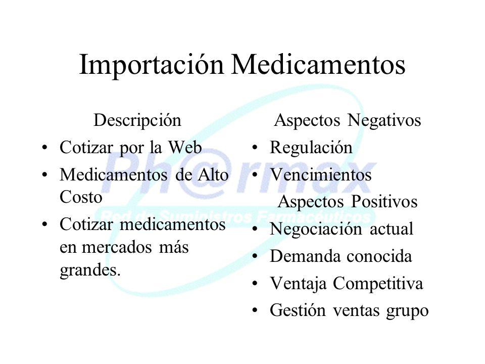 Importación Medicamentos Descripción Cotizar por la Web Medicamentos de Alto Costo Cotizar medicamentos en mercados más grandes.