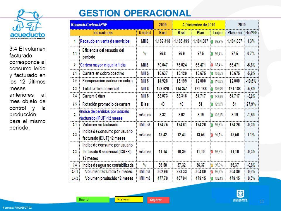 Formato: FI0203F07-02 11 GESTION OPERACIONAL 3.4 El volumen facturado corresponde al consumo leído y facturado en los 12 últimos meses anteriores al m