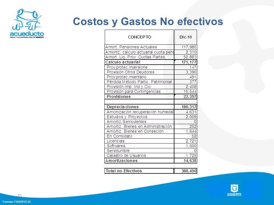 Formato: FI0203F07-02 31 Costos y Gastos No efectivos