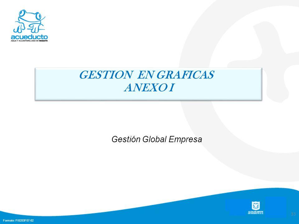 33 Gestión Global Empresa GESTION EN GRAFICAS ANEXO I GESTION EN GRAFICAS ANEXO I
