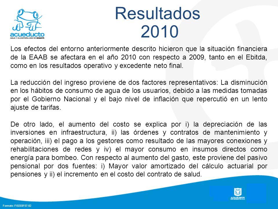 Formato: FI0203F07-02 Los efectos del entorno anteriormente descrito hicieron que la situación financiera de la EAAB se afectara en el año 2010 con re
