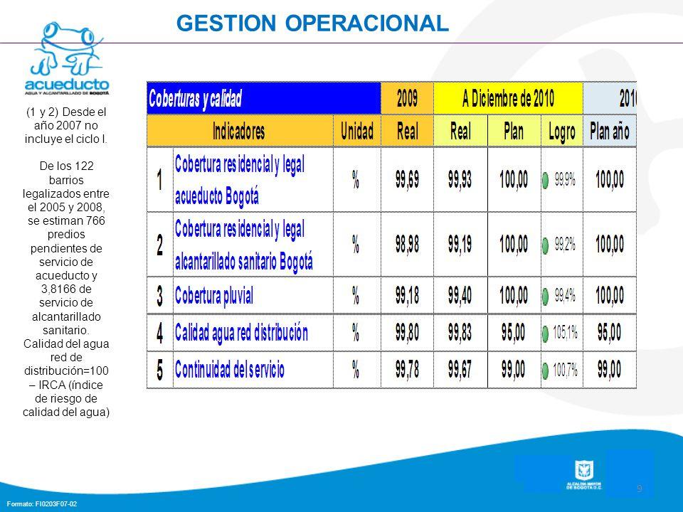 Formato: FI0203F07-02 9 GESTION OPERACIONAL (1 y 2) Desde el año 2007 no incluye el ciclo I. De los 122 barrios legalizados entre el 2005 y 2008, se e