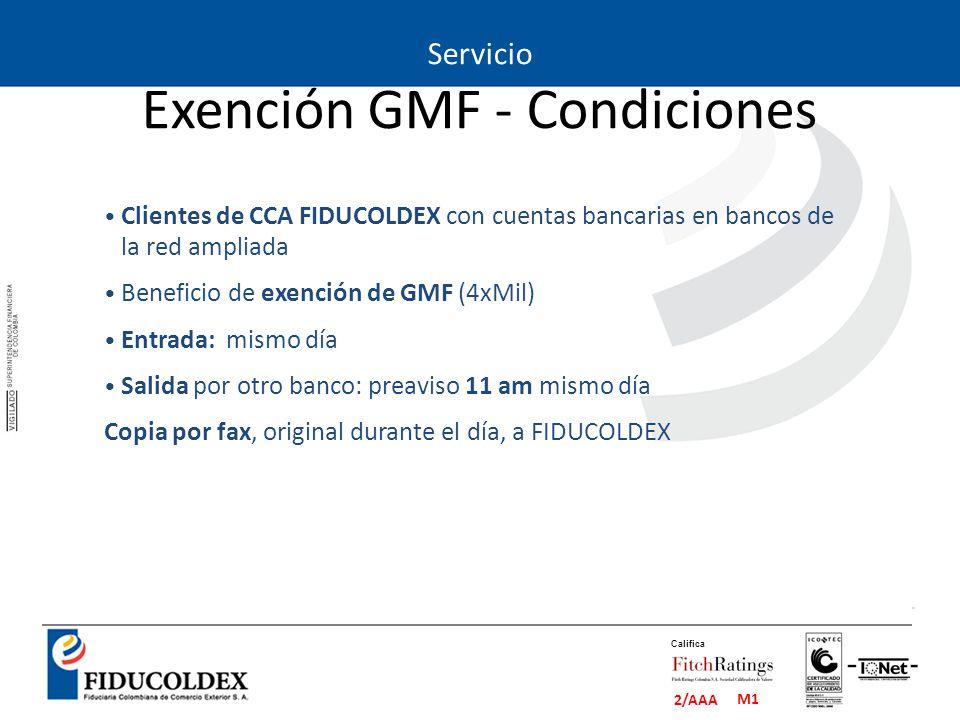 M1 2/AAA Califica Servicio Exención GMF - Condiciones Clientes de CCA FIDUCOLDEX con cuentas bancarias en bancos de la red ampliada Beneficio de exenc