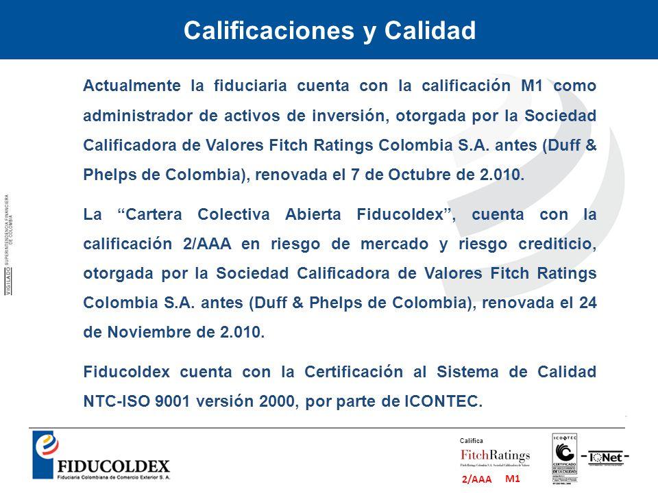 M1 2/AAA Califica Calificaciones y Calidad Actualmente la fiduciaria cuenta con la calificación M1 como administrador de activos de inversión, otorgad