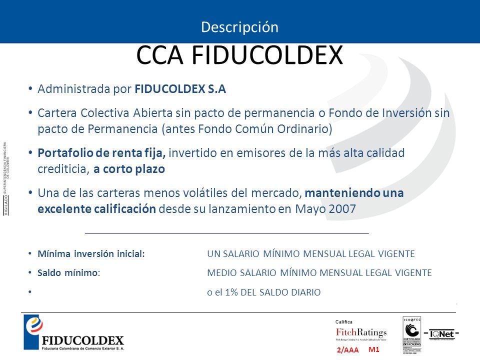 M1 2/AAA Califica Descripción CCA FIDUCOLDEX Administrada por FIDUCOLDEX S.A Cartera Colectiva Abierta sin pacto de permanencia o Fondo de Inversión s