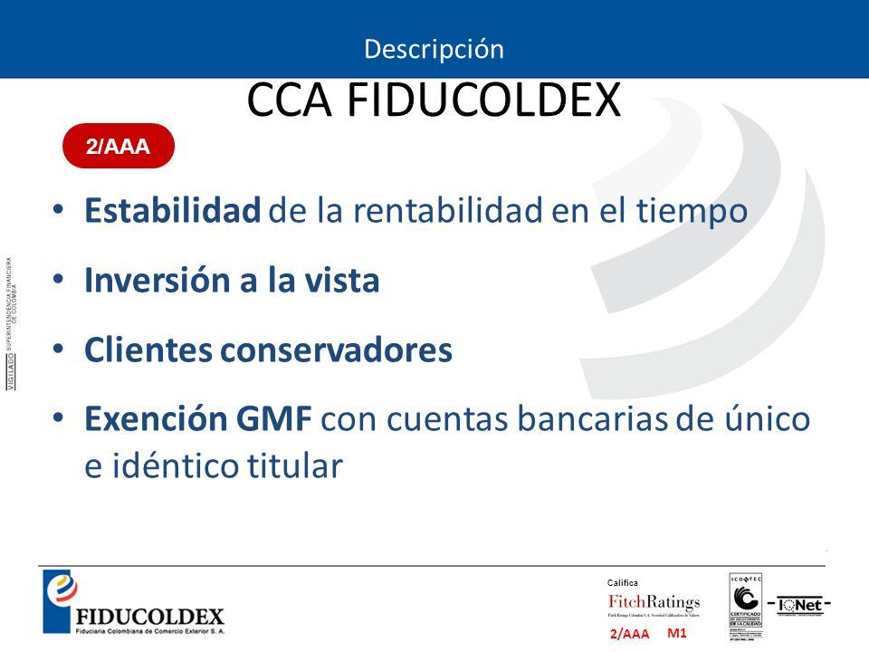 M1 2/AAA Califica Estabilidad de la rentabilidad en el tiempo Inversión a la vista Clientes conservadores Exención GMF con cuentas bancarias de único