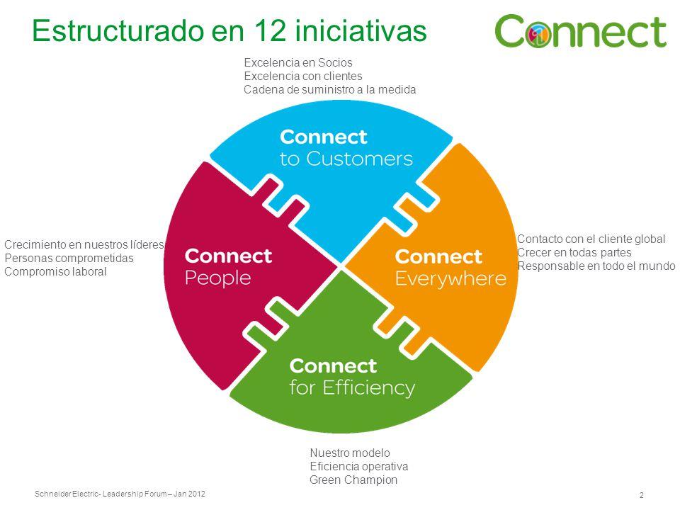 Schneider Electric 2 - Leadership Forum – Jan 2012 Estructurado en 12 iniciativas Excelencia en Socios Excelencia con clientes Cadena de suministro a
