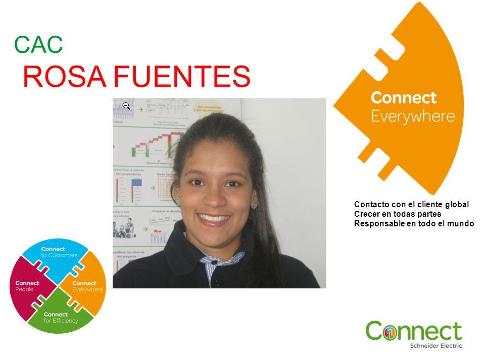 CAC ROSA FUENTES Contacto con el cliente global Crecer en todas partes Responsable en todo el mundo