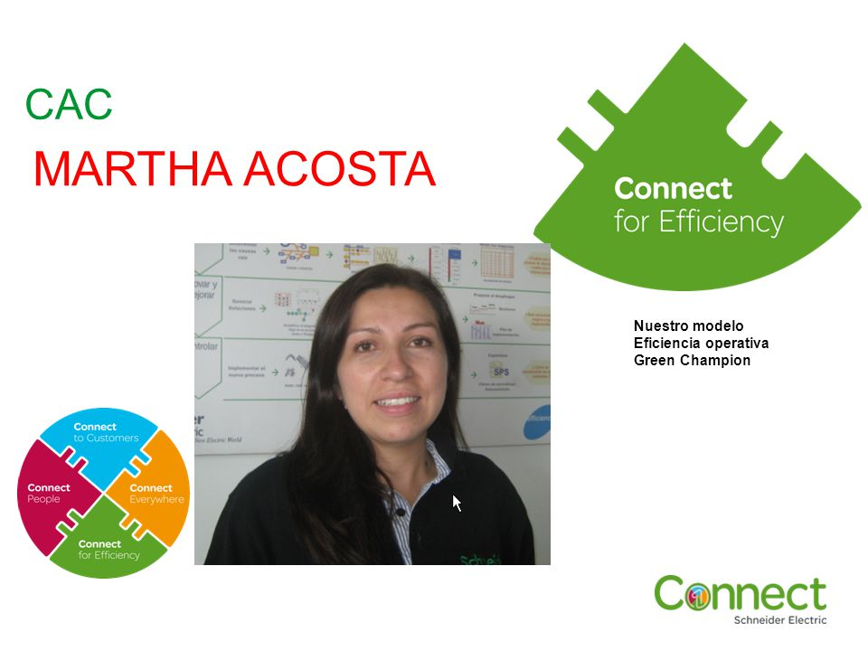 CAC MARTHA ACOSTA Nuestro modelo Eficiencia operativa Green Champion