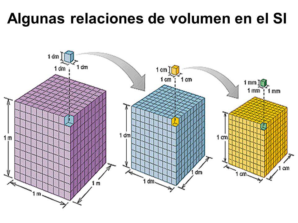 Algunas relaciones de volumen en el SI