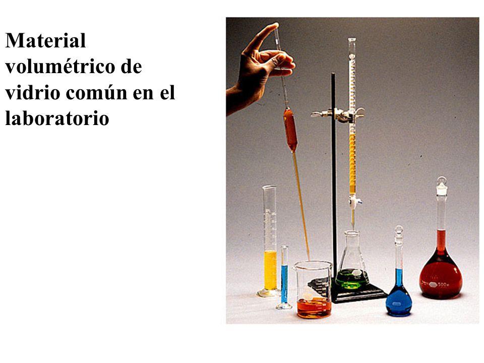 Material volumétrico de vidrio común en el laboratorio
