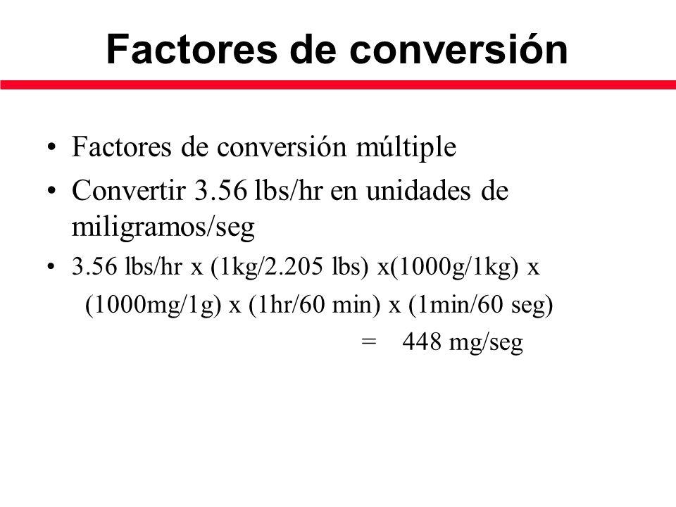 Factores de conversión múltiple Convertir 3.56 lbs/hr en unidades de miligramos/seg 3.56 lbs/hr x (1kg/2.205 lbs) x(1000g/1kg) x (1000mg/1g) x (1hr/60 min) x (1min/60 seg) = 448 mg/seg