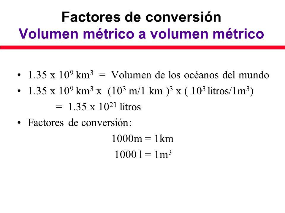 Factores de conversión Volumen métrico a volumen métrico 1.35 x 10 9 km 3 = Volumen de los océanos del mundo 1.35 x 10 9 km 3 x (10 3 m/1 km ) 3 x ( 10 3 litros/1m 3 ) = 1.35 x 10 21 litros Factores de conversión: 1000m = 1km 1000 l = 1m 3