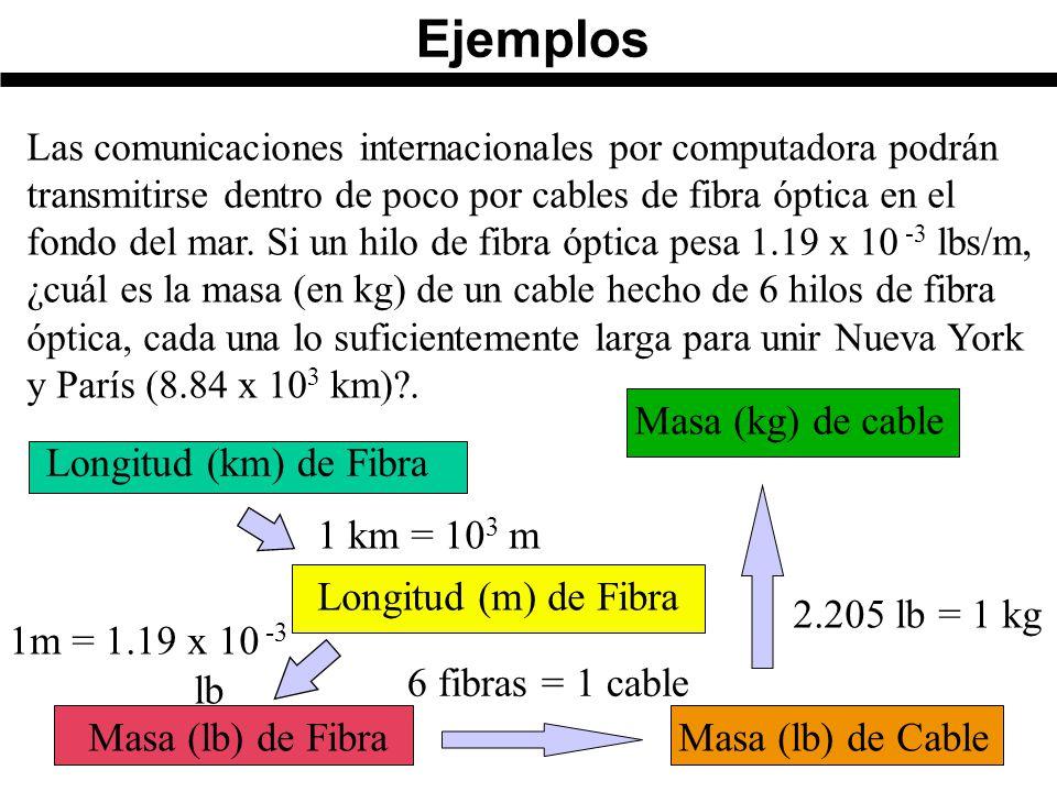 Las comunicaciones internacionales por computadora podrán transmitirse dentro de poco por cables de fibra óptica en el fondo del mar.