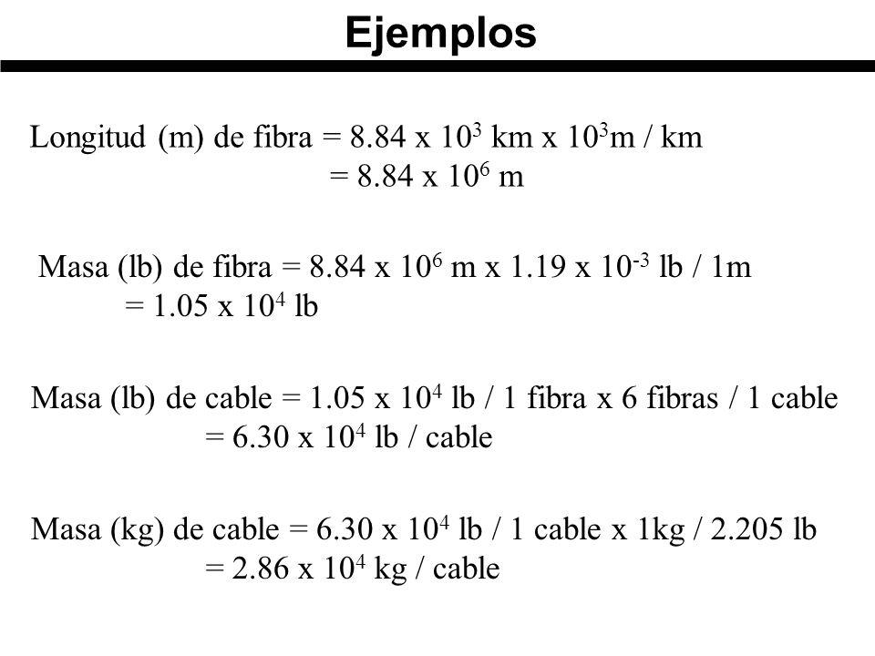 Longitud (m) de fibra = 8.84 x 10 3 km x 10 3 m / km = 8.84 x 10 6 m Masa (lb) de fibra = 8.84 x 10 6 m x 1.19 x 10 -3 lb / 1m = 1.05 x 10 4 lb Masa (lb) de cable = 1.05 x 10 4 lb / 1 fibra x 6 fibras / 1 cable = 6.30 x 10 4 lb / cable Masa (kg) de cable = 6.30 x 10 4 lb / 1 cable x 1kg / 2.205 lb = 2.86 x 10 4 kg / cable Ejemplos