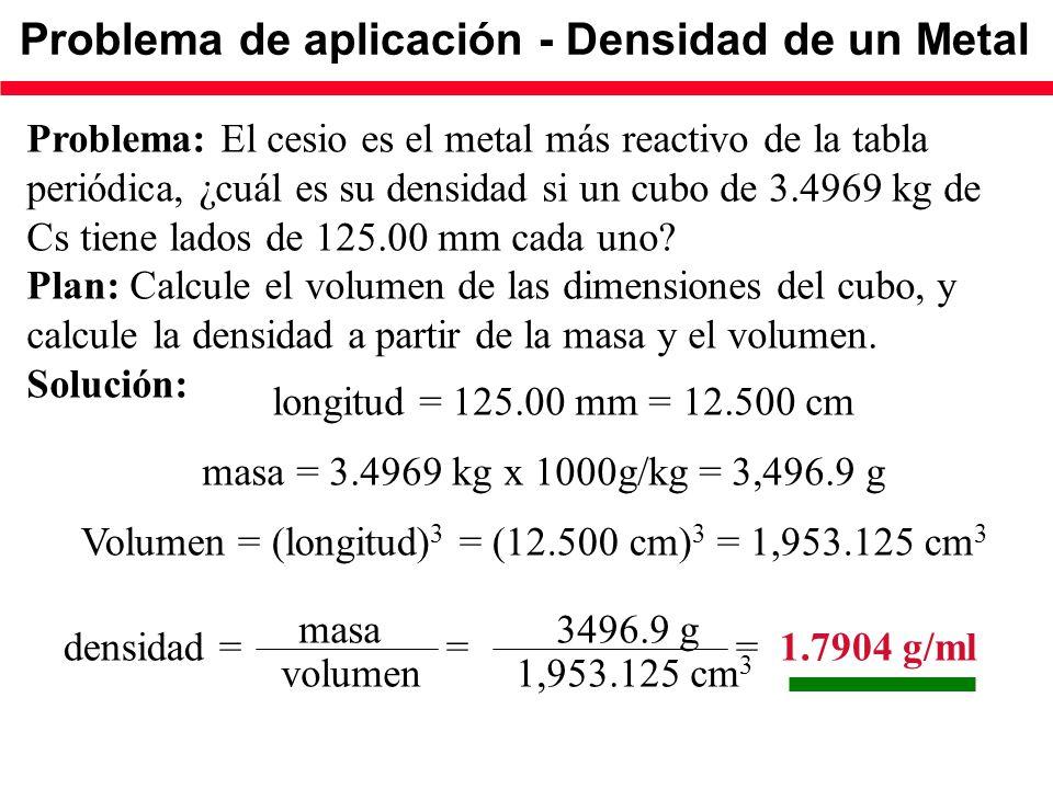 Problema de aplicación - Densidad de un Metal Problema: El cesio es el metal más reactivo de la tabla periódica, ¿cuál es su densidad si un cubo de 3.4969 kg de Cs tiene lados de 125.00 mm cada uno.