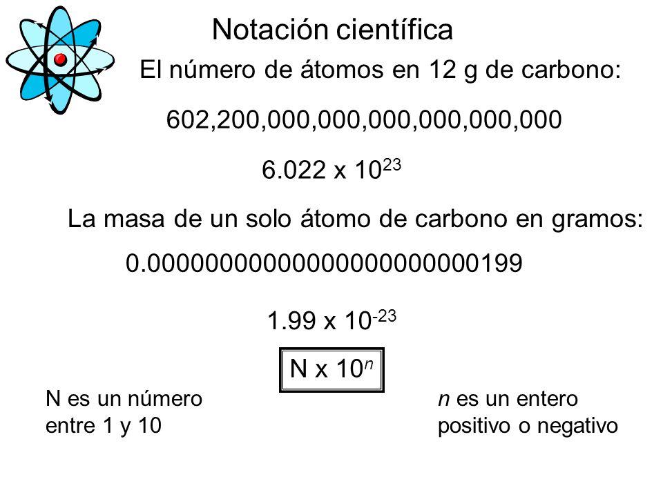 Notación científica El número de átomos en 12 g de carbono: 602,200,000,000,000,000,000,000 6.022 x 10 23 La masa de un solo átomo de carbono en gramos: 0.00000000000000000000000199 1.99 x 10 -23 N x 10 n N es un número entre 1 y 10 n es un entero positivo o negativo
