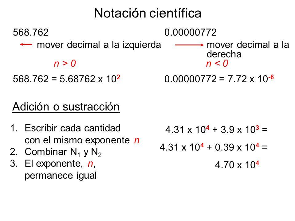 Notación científica 568.762 n > 0 568.762 = 5.68762 x 10 2 mover decimal a la izquierda 0.00000772 n < 0 0.00000772 = 7.72 x 10 -6 mover decimal a la derecha Adición o sustracción 1.Escribir cada cantidad con el mismo exponente n 2.Combinar N 1 y N 2 3.El exponente, n, permanece igual 4.31 x 10 4 + 3.9 x 10 3 = 4.31 x 10 4 + 0.39 x 10 4 = 4.70 x 10 4