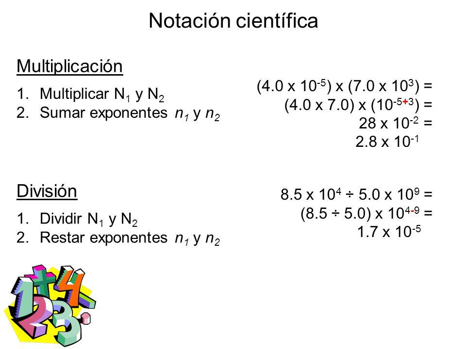 Notación científica Multiplicación 1.Multiplicar N 1 y N 2 2.Sumar exponentes n 1 y n 2 (4.0 x 10 -5 ) x (7.0 x 10 3 ) = (4.0 x 7.0) x (10 -5+3 ) = 28 x 10 -2 = 2.8 x 10 -1 División 1.Dividir N 1 y N 2 2.Restar exponentes n 1 y n 2 8.5 x 10 4 ÷ 5.0 x 10 9 = (8.5 ÷ 5.0) x 10 4-9 = 1.7 x 10 -5