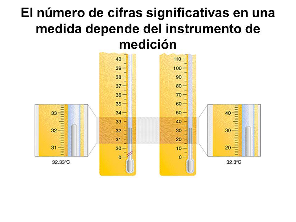 El número de cifras significativas en una medida depende del instrumento de medición