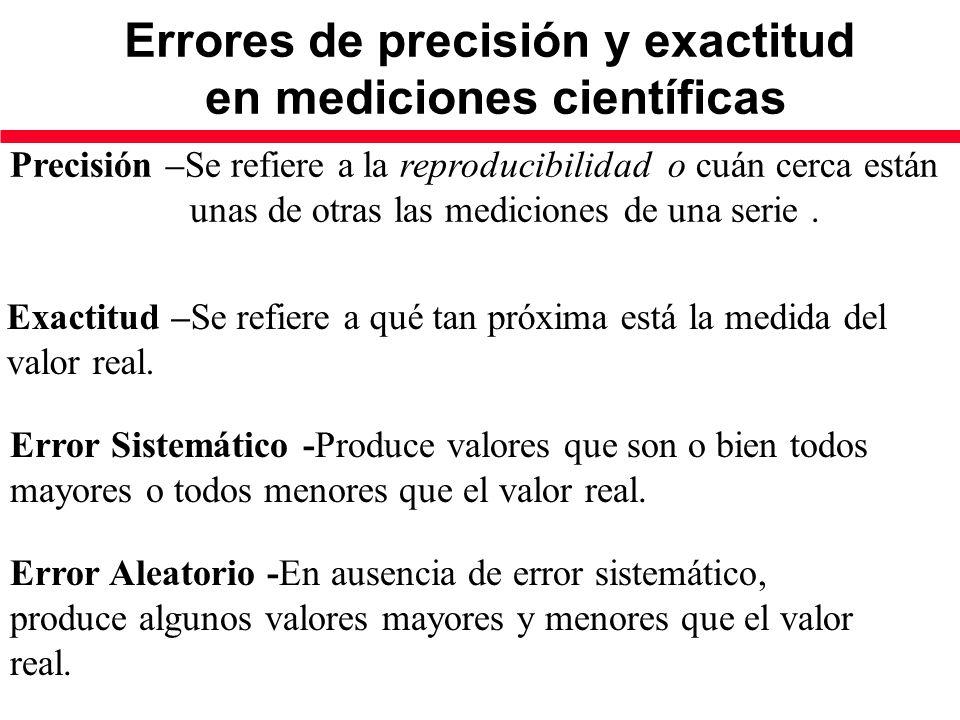 Errores de precisión y exactitud en mediciones científicas Precisión –Se refiere a la reproducibilidad o cuán cerca están unas de otras las mediciones de una serie.