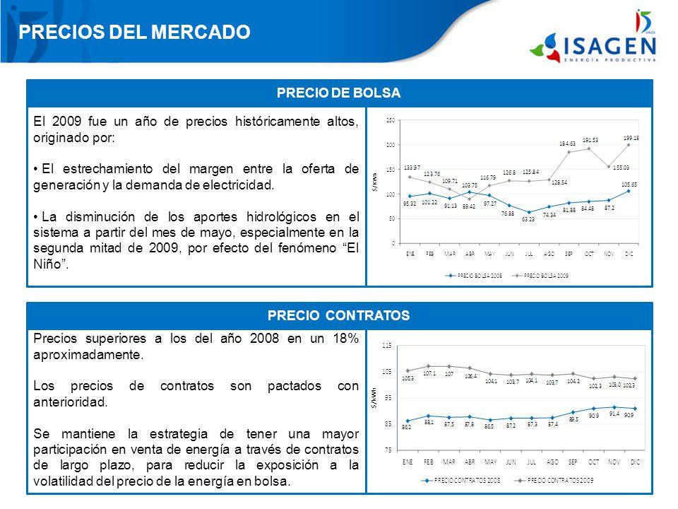 PRECIOS DEL MERCADO PRECIO DE BOLSA PRECIO CONTRATOS El 2009 fue un año de precios históricamente altos, originado por: El estrechamiento del margen entre la oferta de generación y la demanda de electricidad.