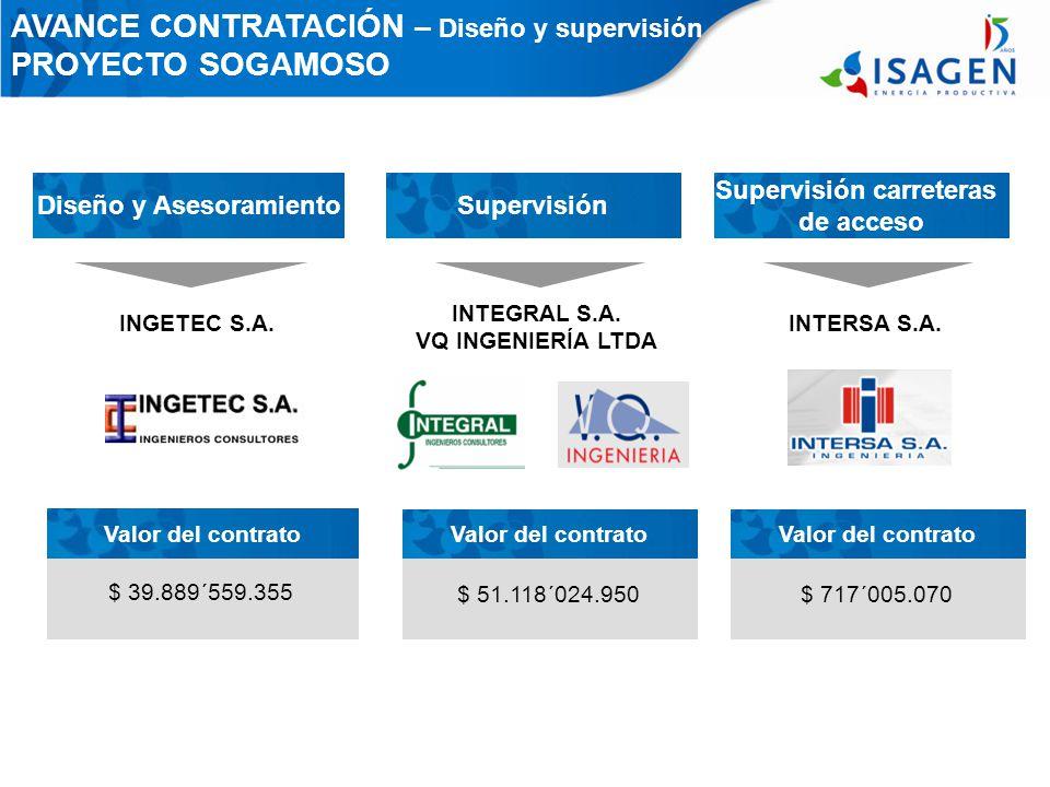 AVANCE CONTRATACIÓN – Diseño y supervisión PROYECTO SOGAMOSO Diseño y AsesoramientoSupervisión $ 51.118´024.950 $ 39.889´559.355 Valor del contrato INGETEC S.A.