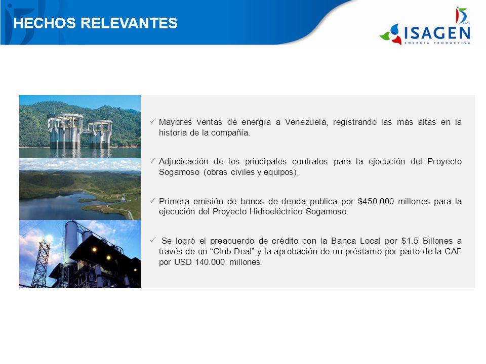 AGENDA Plan de expansión Retos 2010 Hechos relevantes Resultados trimestrales y año 2009