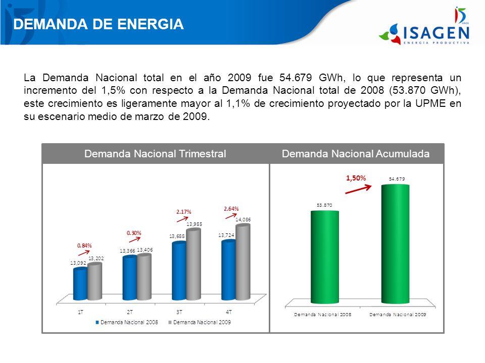 DEMANDA DE ENERGIA 1,50% Demanda Nacional TrimestralDemanda Nacional Acumulada La Demanda Nacional total en el año 2009 fue 54.679 GWh, lo que representa un incremento del 1,5% con respecto a la Demanda Nacional total de 2008 (53.870 GWh), este crecimiento es ligeramente mayor al 1,1% de crecimiento proyectado por la UPME en su escenario medio de marzo de 2009.