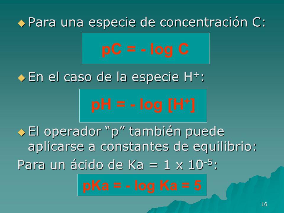 16 Para una especie de concentración C: Para una especie de concentración C: En el caso de la especie H + : En el caso de la especie H + : El operador