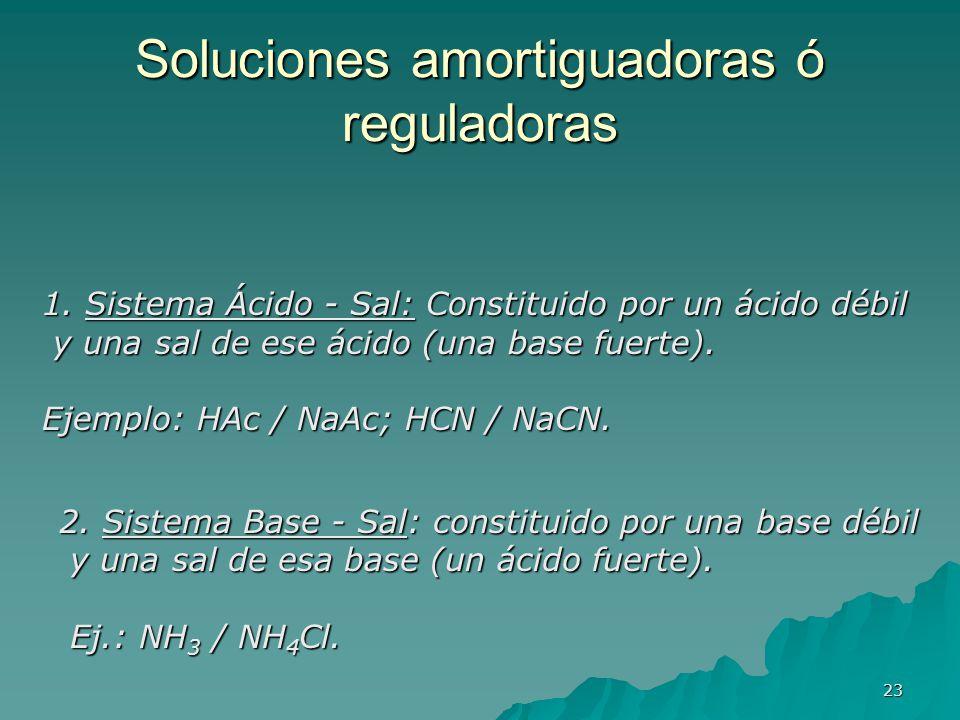 23 Soluciones amortiguadoras ó reguladoras 1. Sistema Ácido - Sal: Constituido por un ácido débil y una sal de ese ácido (una base fuerte). y una sal
