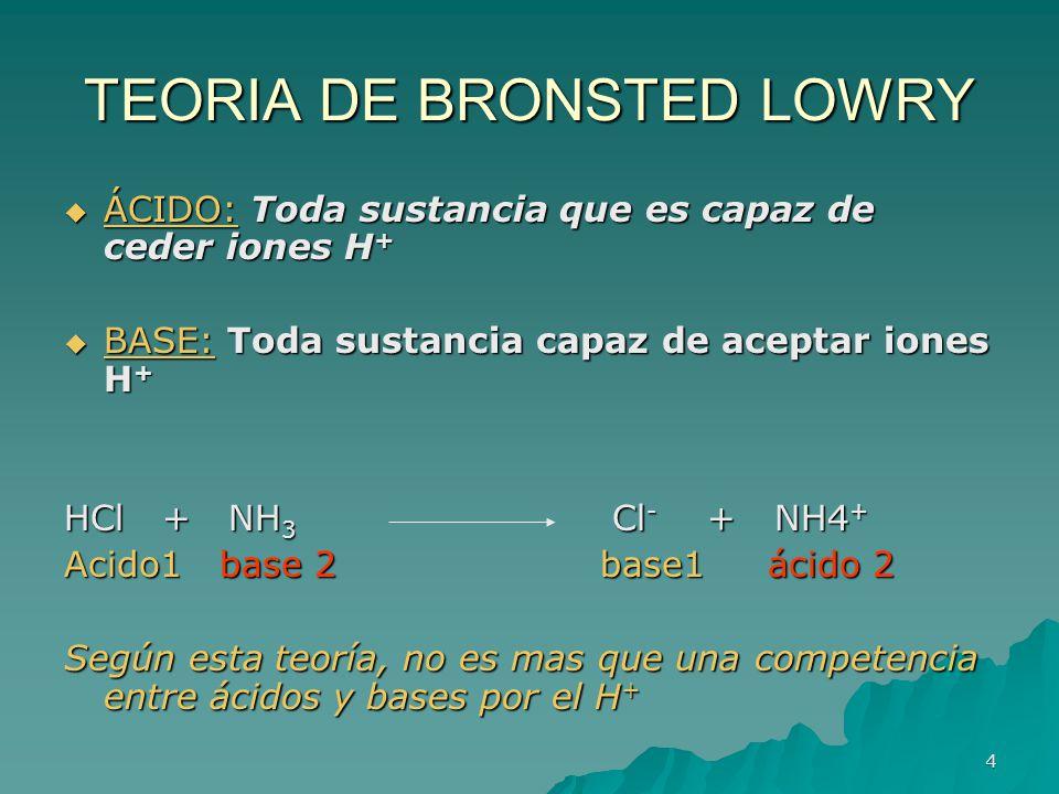 4 TEORIA DE BRONSTED LOWRY ÁCIDO: Toda sustancia que es capaz de ceder iones H + ÁCIDO: Toda sustancia que es capaz de ceder iones H + BASE: Toda sust