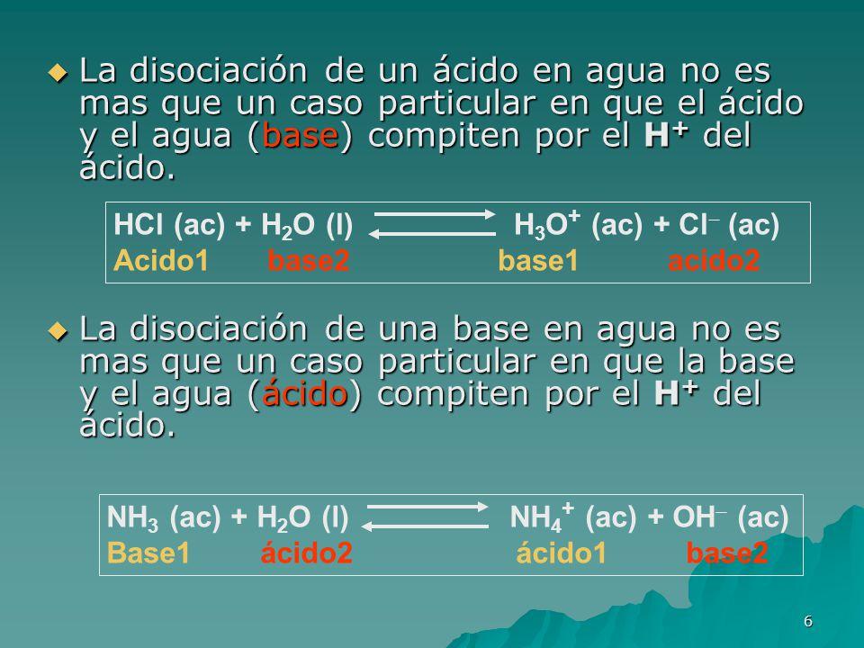 6 La disociación de un ácido en agua no es mas que un caso particular en que el ácido y el agua (base) compiten por el H + del ácido. La disociación d