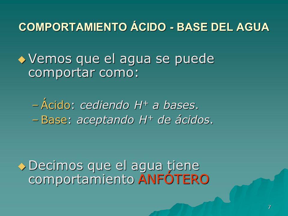 7 COMPORTAMIENTO ÁCIDO - BASE DEL AGUA Vemos que el agua se puede comportar como: Vemos que el agua se puede comportar como: –Ácido: cediendo H + a ba