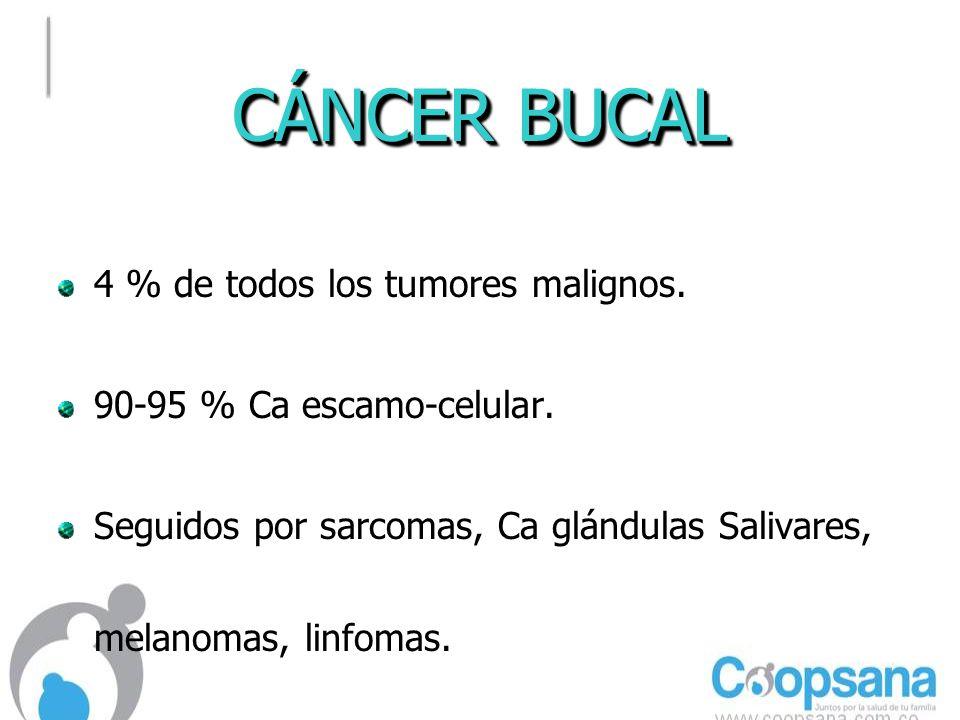 CÁNCER BUCAL 4 % de todos los tumores malignos.90-95 % Ca escamo-celular.