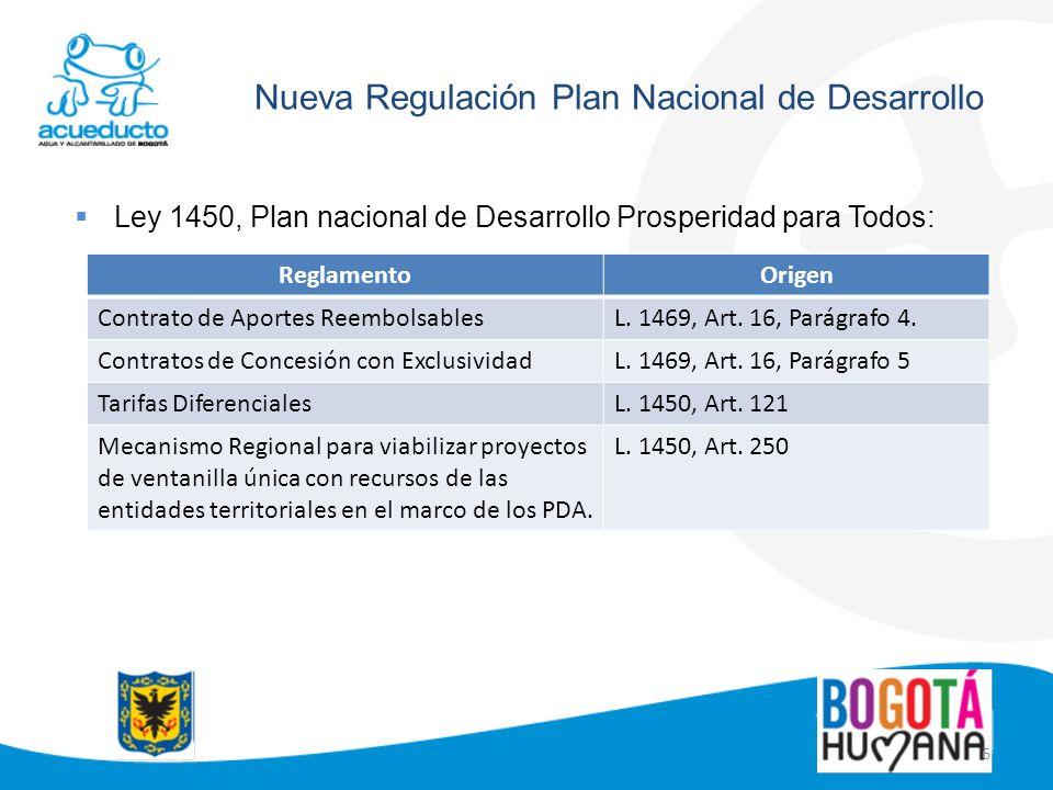 6 Nueva Regulación Plan Nacional de Desarrollo Ley 1450, Plan nacional de Desarrollo Prosperidad para Todos: ReglamentoOrigen Contrato de Aportes Reem